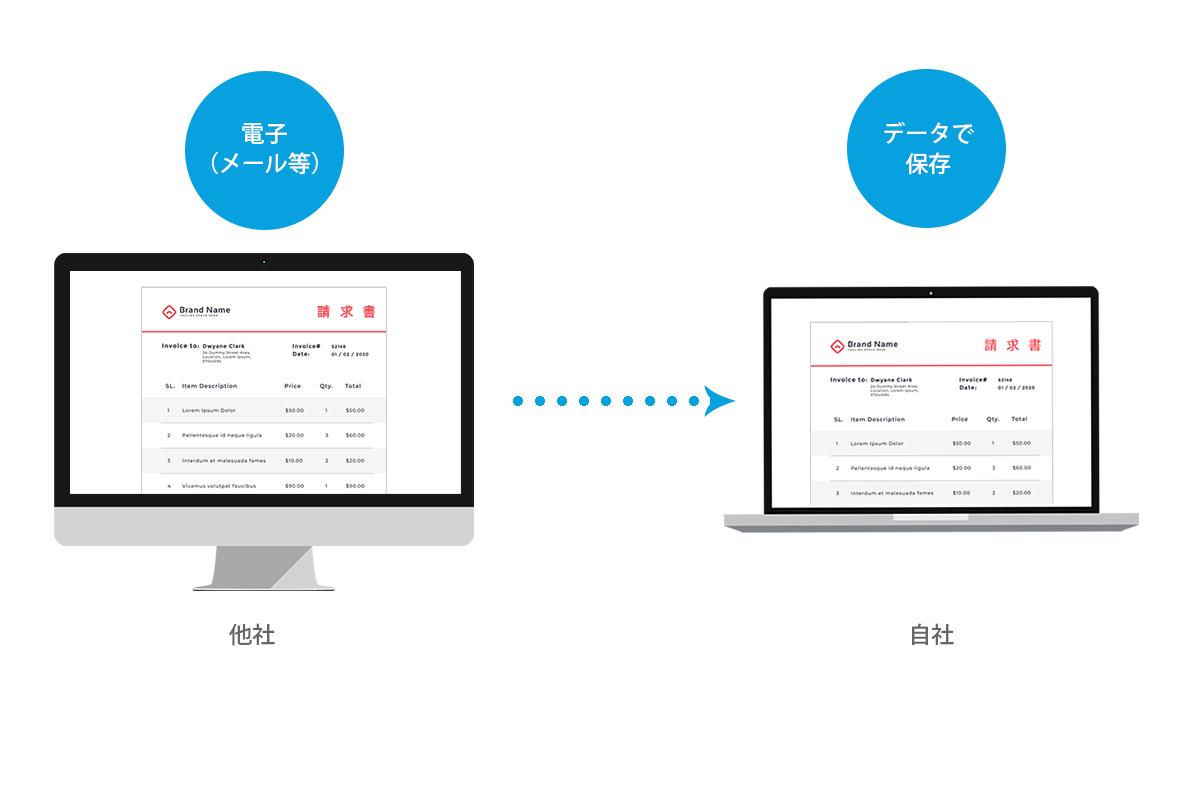 電子取引データ保存の義務化について